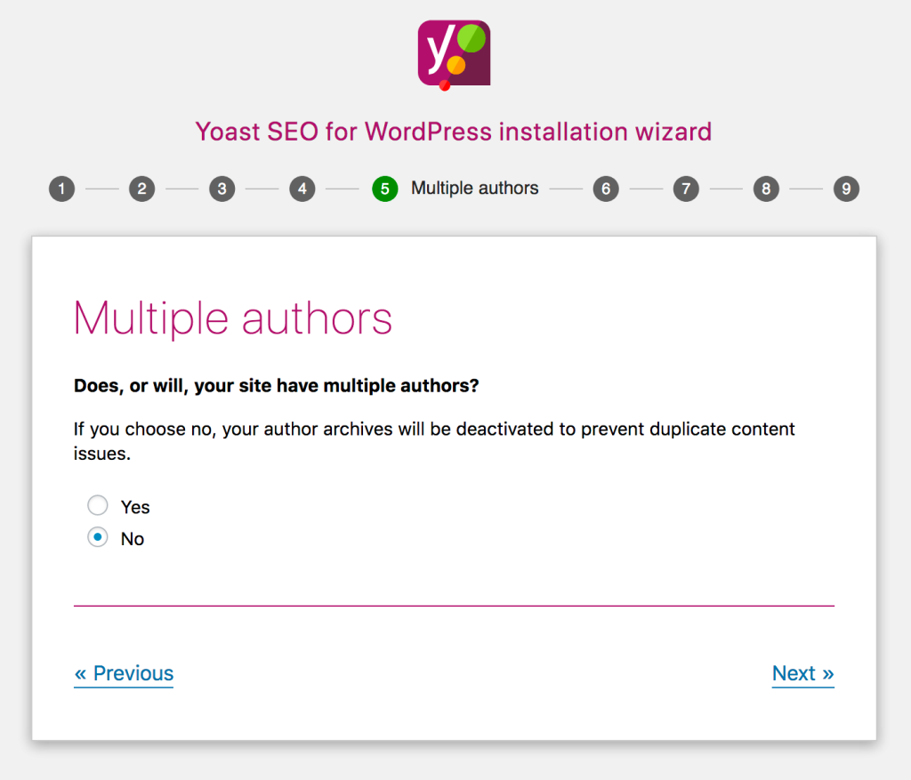 Yoast Author Perfoma