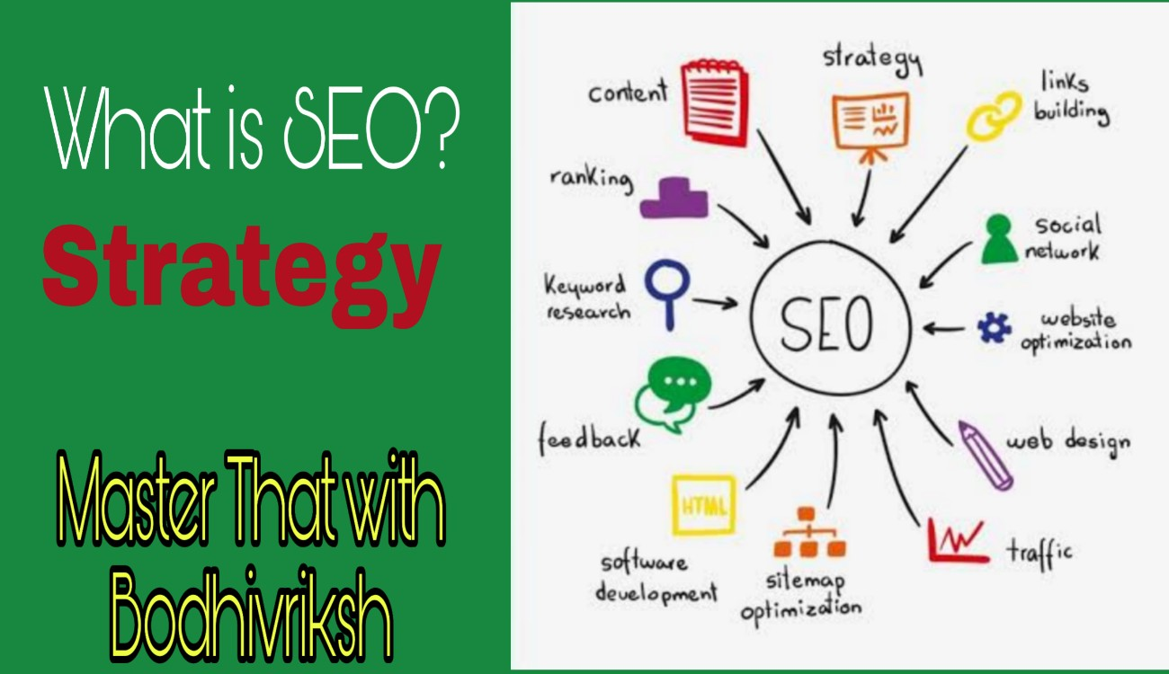 What is SEO? (Strategy, difficulty and drawbacks)